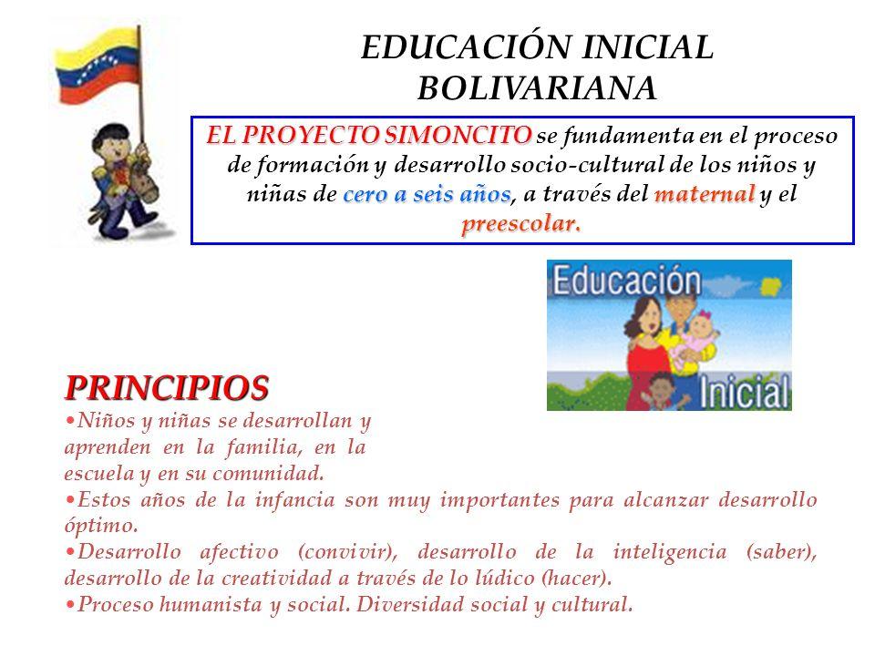 EL PROYECTO SIMONCITO cero a seis añosmaternal preescolar. EL PROYECTO SIMONCITO se fundamenta en el proceso de formación y desarrollo socio-cultural