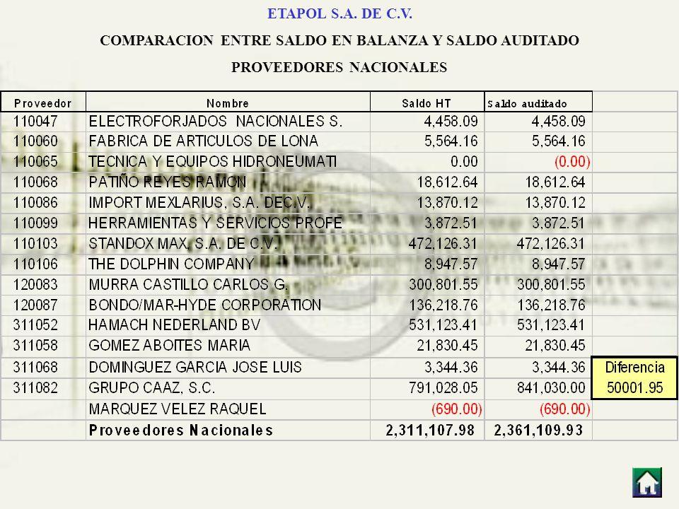 ETAPOL S.A. DE C.V. COMPARACION ENTRE SALDO EN BALANZA Y SALDO AUDITADO PROVEEDORES NACIONALES
