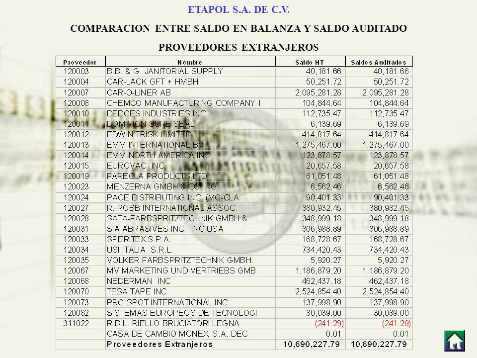 ETAPOL S.A. DE C.V. COMPARACION ENTRE SALDO EN BALANZA Y SALDO AUDITADO PROVEEDORES EXTRANJEROS