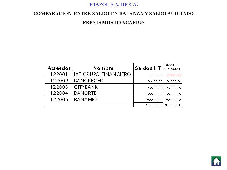 ETAPOL S.A. DE C.V. COMPARACION ENTRE SALDO EN BALANZA Y SALDO AUDITADO PRESTAMOS BANCARIOS