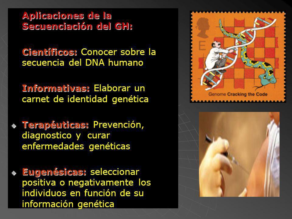 Aplicaciones de la Secuenciación del GH: Científicos: Científicos: Conocer sobre la secuencia del DNA humano Informativas: Informativas: Elaborar un c