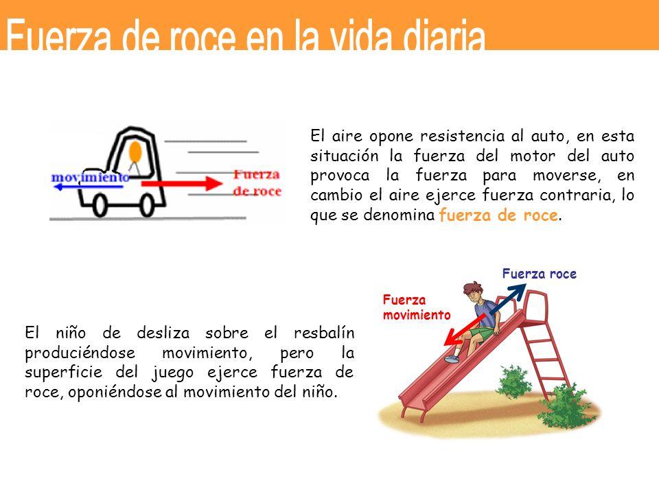 El aire opone resistencia al auto, en esta situación la fuerza del motor del auto provoca la fuerza para moverse, en cambio el aire ejerce fuerza cont