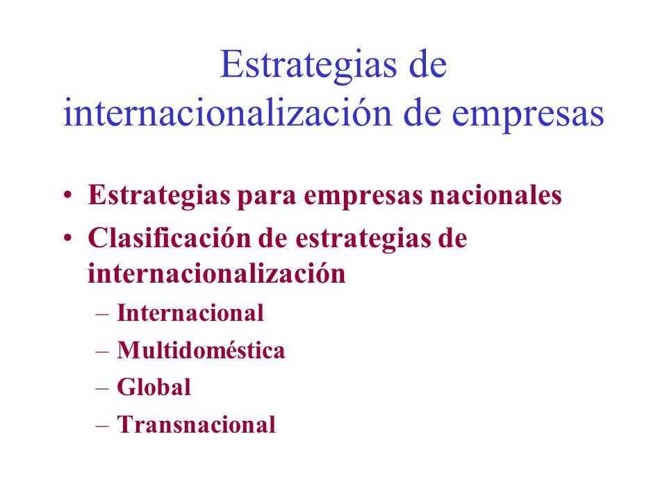 Estrategias de internacionalización de empresas Estrategias para empresas nacionales Clasificación de estrategias de internacionalización –Internacional –Multidoméstica –Global –Transnacional