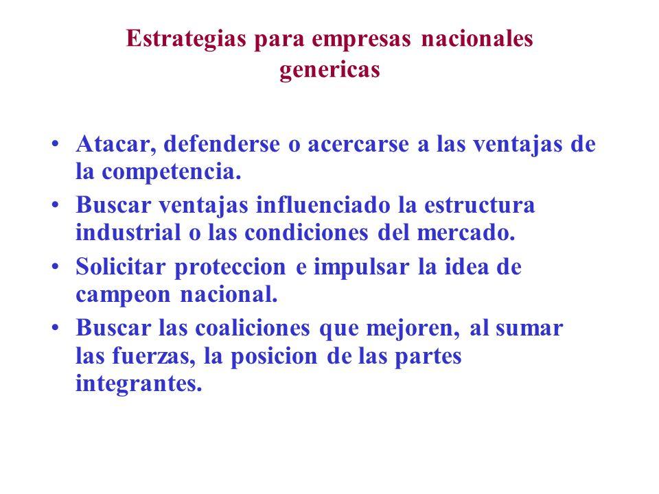Estrategias de internacionalización de empresas Estrategias para empresas nacionales Clasificación de estrategias de internacionalización –Internacion