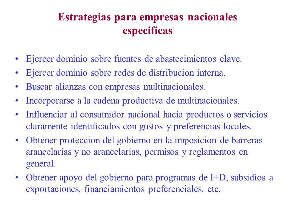Estrategias para empresas nacionales especificas Ejercer dominio sobre fuentes de abastecimientos clave.
