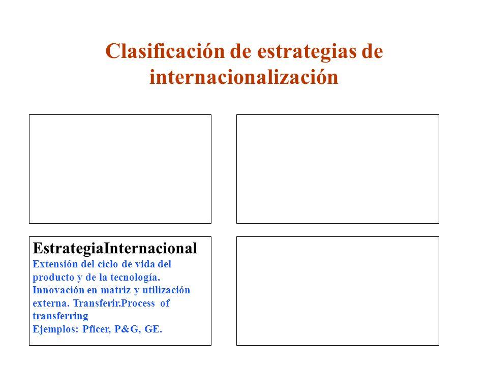 Clasificación de estrategias de internacionalización EstrategiaInternacional Extensión del ciclo de vida del producto y de la tecnología.