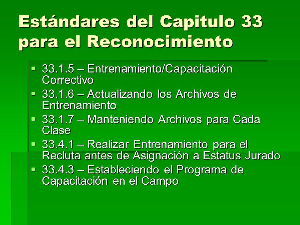 33.5.1 – Programa para la Capacitación Anual para Oficiales Jurados 33.5.1 – Programa para la Capacitación Anual para Oficiales Jurados 33.6.2 – Entrenamiento para el Equipo Táctico 33.6.2 – Entrenamiento para el Equipo Táctico 33.8.2 – Entrenamiento para el Personal Recientemente Promovido 33.8.2 – Entrenamiento para el Personal Recientemente Promovido Estándares del Capitulo 33 para el Reconocimiento