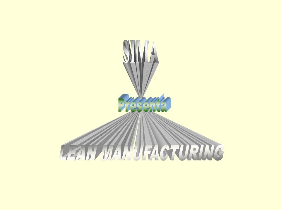 Usos del Kanban El Kanban se utiliza en la línea de valor dentro del proceso productivo, y en cualquier sistema de trabajo donde se requiera de inventario.