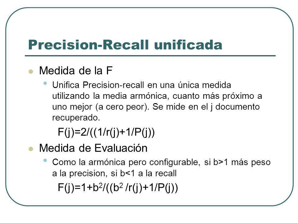 Precision-Recall unificada Medida de la F Unifica Precision-recall en una única medida utilizando la media armónica, cuanto más próximo a uno mejor (a