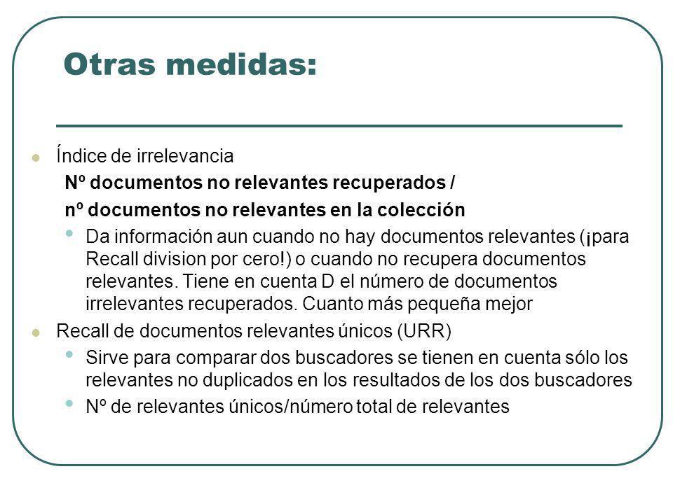Otras medidas: Índice de irrelevancia Nº documentos no relevantes recuperados / nº documentos no relevantes en la colección Da información aun cuando no hay documentos relevantes (¡para Recall division por cero!) o cuando no recupera documentos relevantes.
