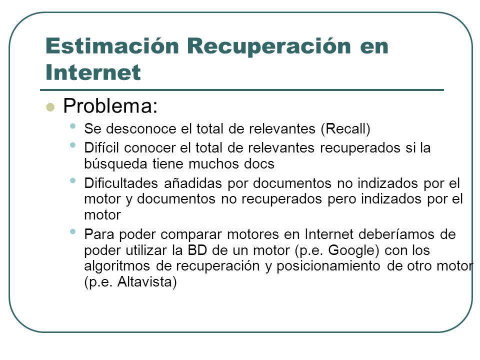 Estimación Recuperación en Internet Problema: Se desconoce el total de relevantes (Recall) Difícil conocer el total de relevantes recuperados si la bú
