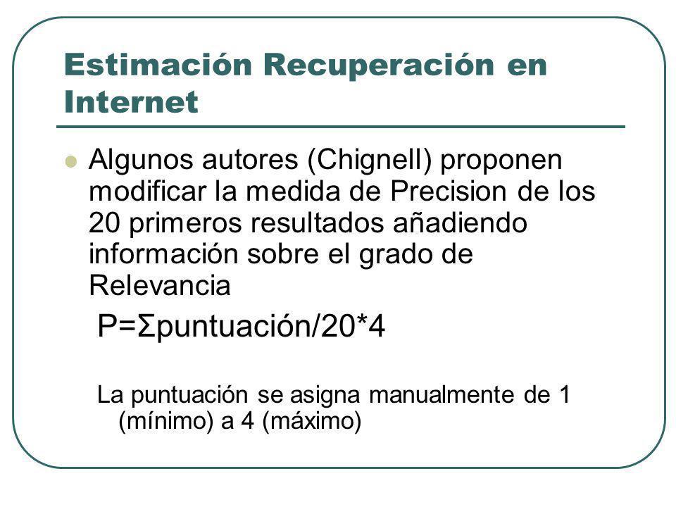 Estimación Recuperación en Internet Algunos autores (Chignell) proponen modificar la medida de Precision de los 20 primeros resultados añadiendo infor