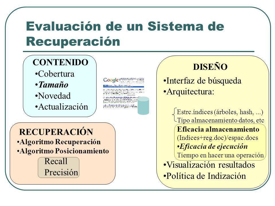 Ruido y Silencio Ruido: Documentos no relevantes recuperados (B) Silencio: Documentos relevantes no recuperados (C) RelevanteNo Relevante RecuperadoAB No RecuperadoCD Recuperados Relevantes Recuperados relevantes ACB