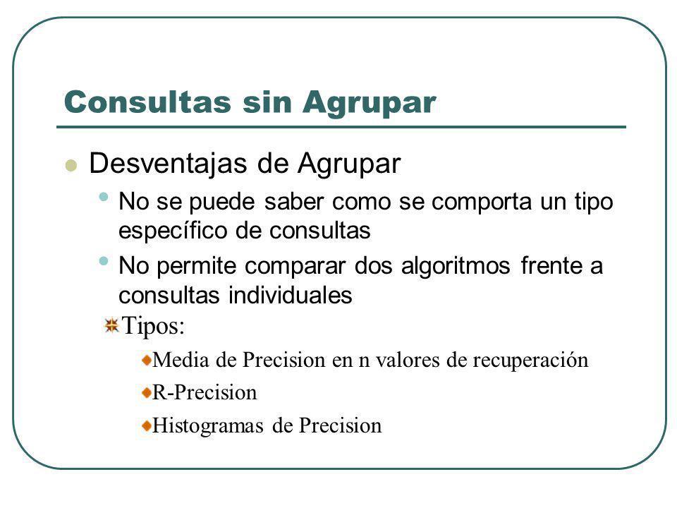 Consultas sin Agrupar Desventajas de Agrupar No se puede saber como se comporta un tipo específico de consultas No permite comparar dos algoritmos fre