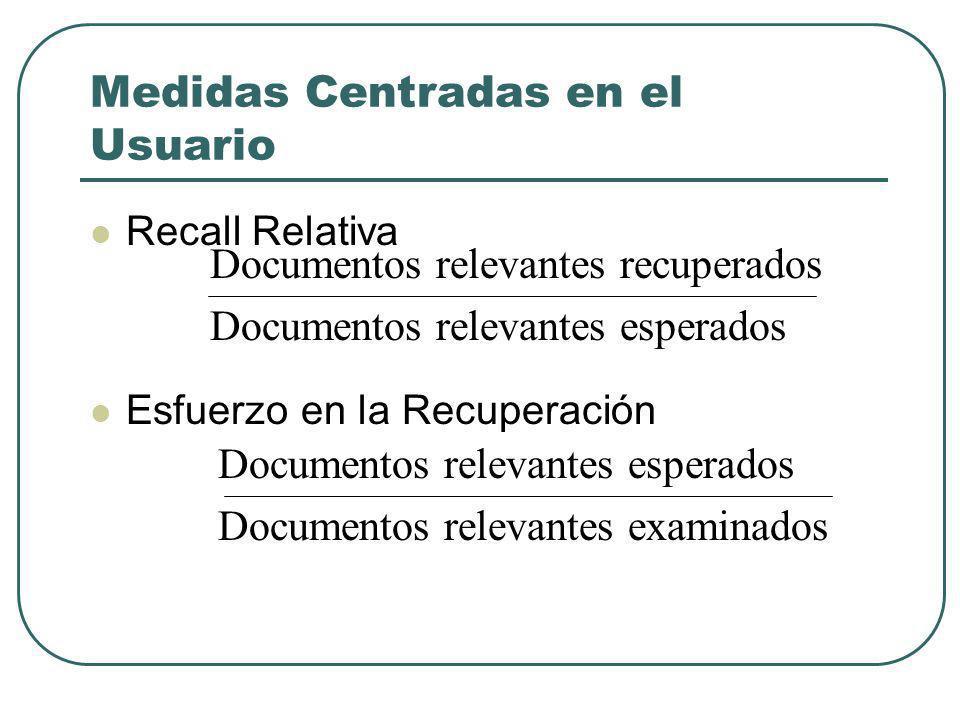 Medidas Centradas en el Usuario Recall Relativa Esfuerzo en la Recuperación Documentos relevantes recuperados Documentos relevantes esperados Documentos relevantes examinados