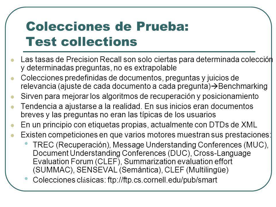 Colecciones de Prueba: Test collections Las tasas de Precision Recall son solo ciertas para determinada colección y determinadas preguntas, no es extr
