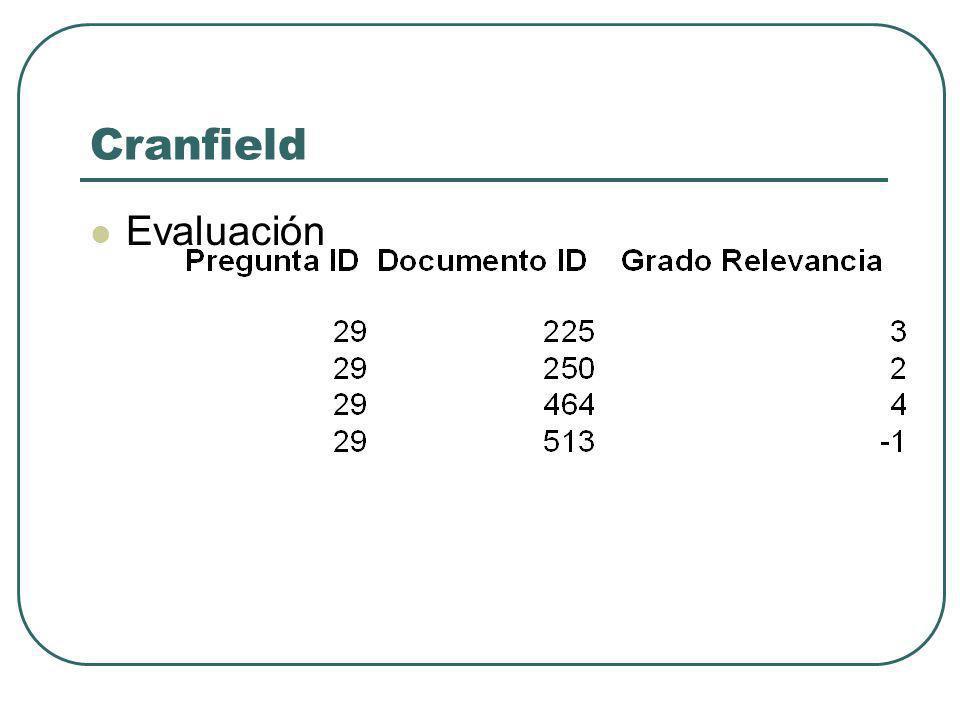 Cranfield Evaluación