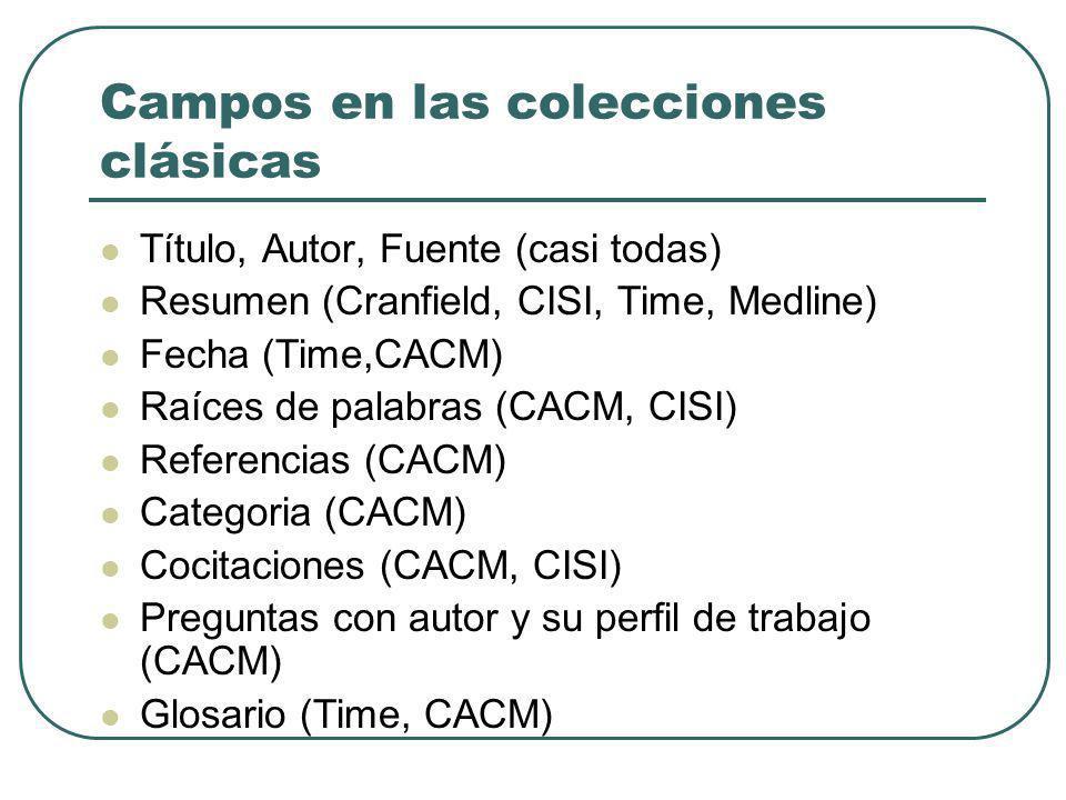 Campos en las colecciones clásicas Título, Autor, Fuente (casi todas) Resumen (Cranfield, CISI, Time, Medline) Fecha (Time,CACM) Raíces de palabras (CACM, CISI) Referencias (CACM) Categoria (CACM) Cocitaciones (CACM, CISI) Preguntas con autor y su perfil de trabajo (CACM) Glosario (Time, CACM)