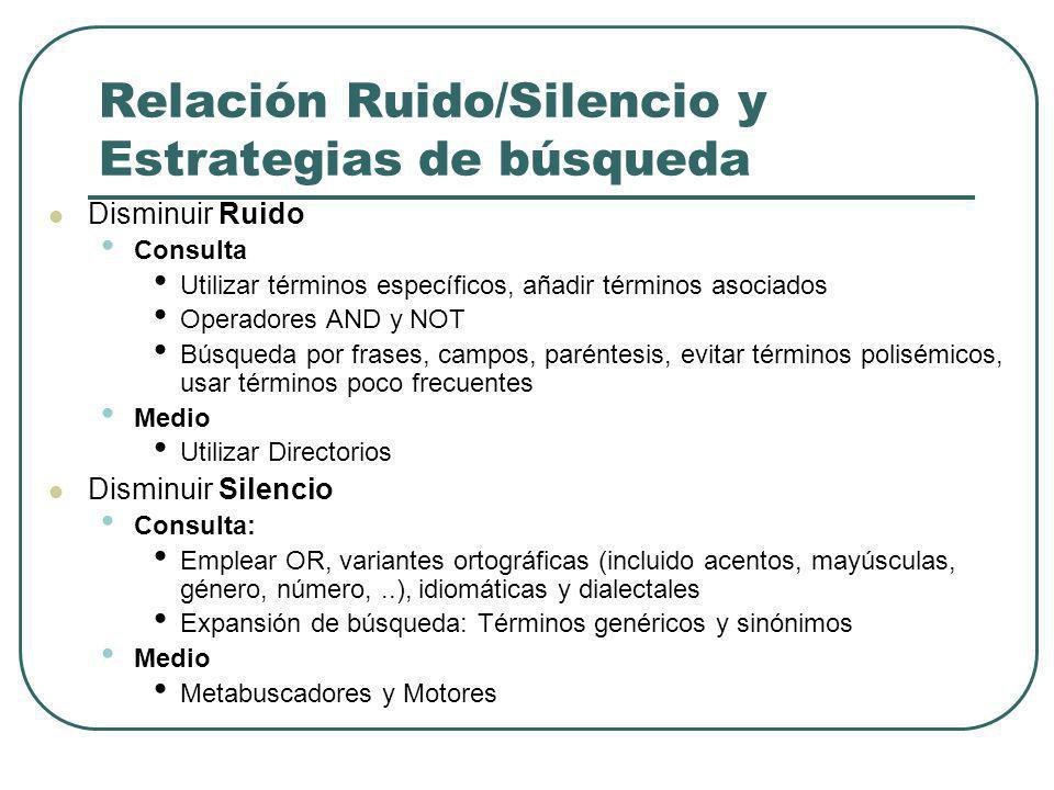 Relación Ruido/Silencio y Estrategias de búsqueda Disminuir Ruido Consulta Utilizar términos específicos, añadir términos asociados Operadores AND y N