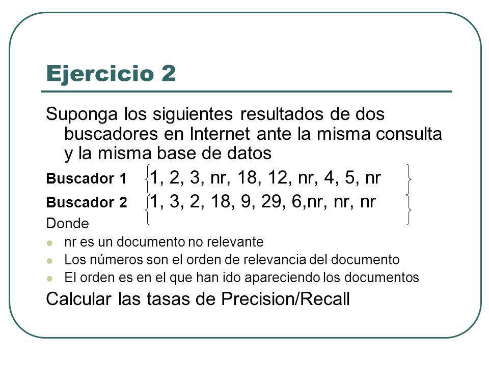 Ejercicio 2 Suponga los siguientes resultados de dos buscadores en Internet ante la misma consulta y la misma base de datos Buscador 1 1, 2, 3, nr, 18, 12, nr, 4, 5, nr Buscador 2 1, 3, 2, 18, 9, 29, 6,nr, nr, nr Donde nr es un documento no relevante Los números son el orden de relevancia del documento El orden es en el que han ido apareciendo los documentos Calcular las tasas de Precision/Recall