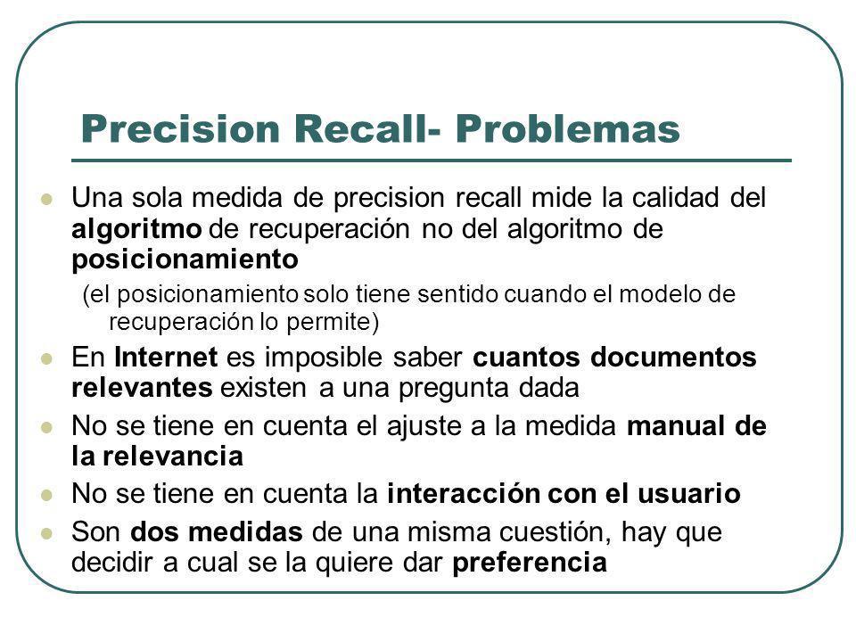 Precision Recall- Problemas Una sola medida de precision recall mide la calidad del algoritmo de recuperación no del algoritmo de posicionamiento (el