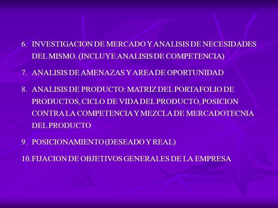 6.INVESTIGACION DE MERCADO Y ANALISIS DE NECESIDADES DEL MISMO.