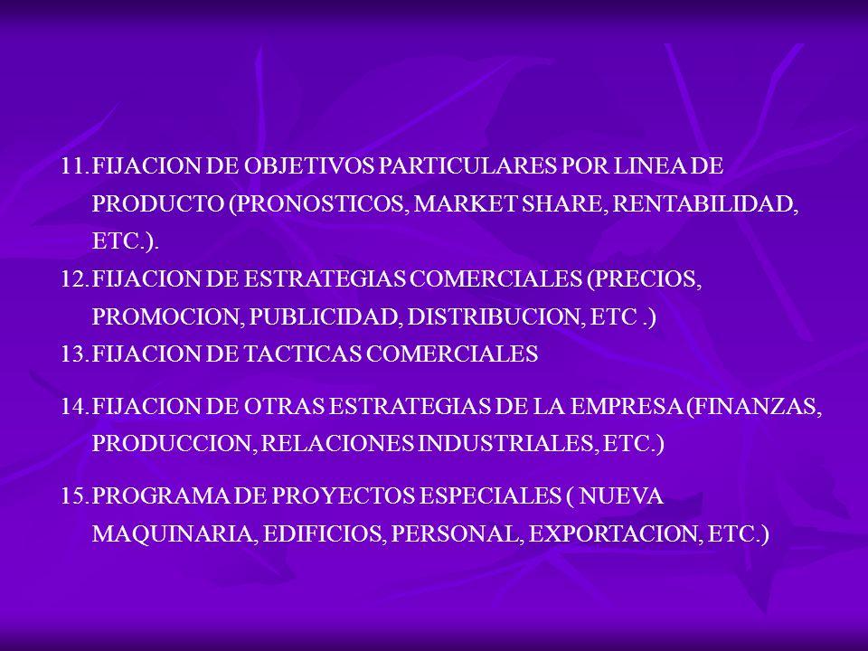 11.FIJACION DE OBJETIVOS PARTICULARES POR LINEA DE PRODUCTO (PRONOSTICOS, MARKET SHARE, RENTABILIDAD, ETC.).