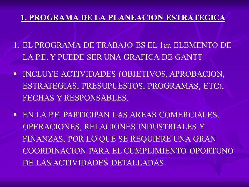 1.PROGRAMA DE LA PLANEACION ESTRATEGICA 1.EL PROGRAMA DE TRABAJO ES EL 1er.