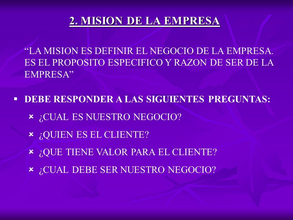 2.MISION DE LA EMPRESA LA MISION ES DEFINIR EL NEGOCIO DE LA EMPRESA.