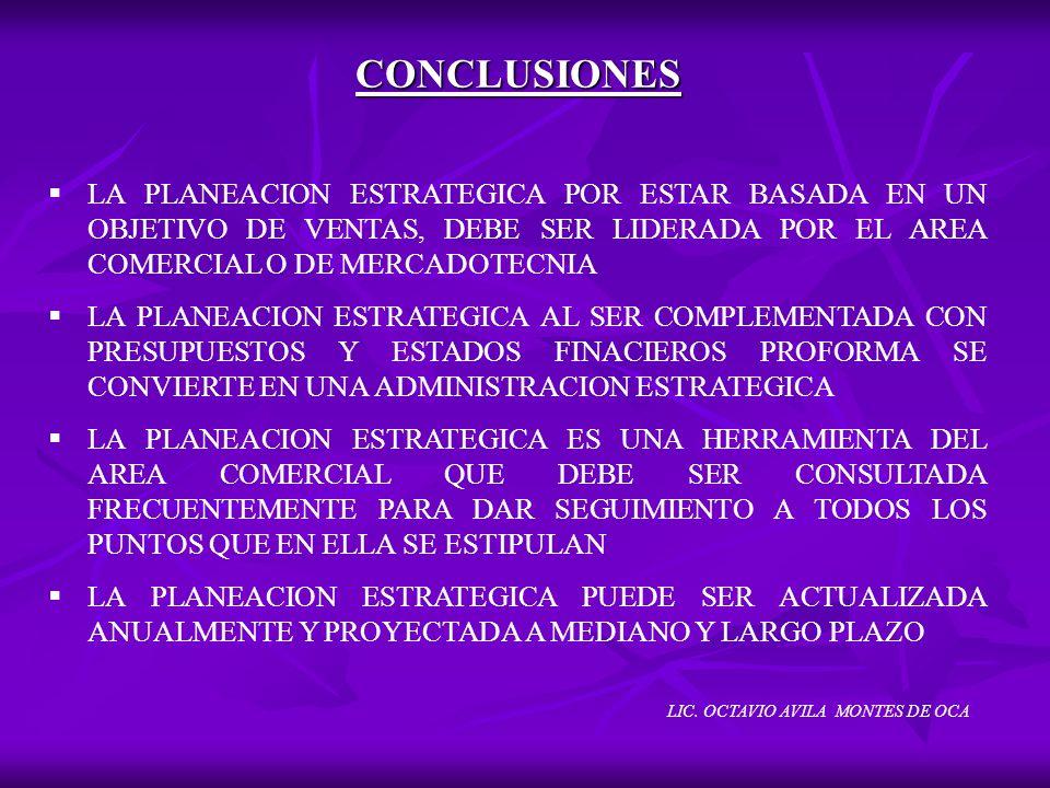 CONCLUSIONES LA PLANEACION ESTRATEGICA POR ESTAR BASADA EN UN OBJETIVO DE VENTAS, DEBE SER LIDERADA POR EL AREA COMERCIAL O DE MERCADOTECNIA LA PLANEACION ESTRATEGICA AL SER COMPLEMENTADA CON PRESUPUESTOS Y ESTADOS FINACIEROS PROFORMA SE CONVIERTE EN UNA ADMINISTRACION ESTRATEGICA LA PLANEACION ESTRATEGICA ES UNA HERRAMIENTA DEL AREA COMERCIAL QUE DEBE SER CONSULTADA FRECUENTEMENTE PARA DAR SEGUIMIENTO A TODOS LOS PUNTOS QUE EN ELLA SE ESTIPULAN LA PLANEACION ESTRATEGICA PUEDE SER ACTUALIZADA ANUALMENTE Y PROYECTADA A MEDIANO Y LARGO PLAZO LIC.