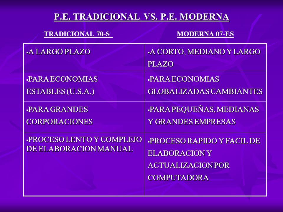 P.E.TRADICIONAL VS. P.E.