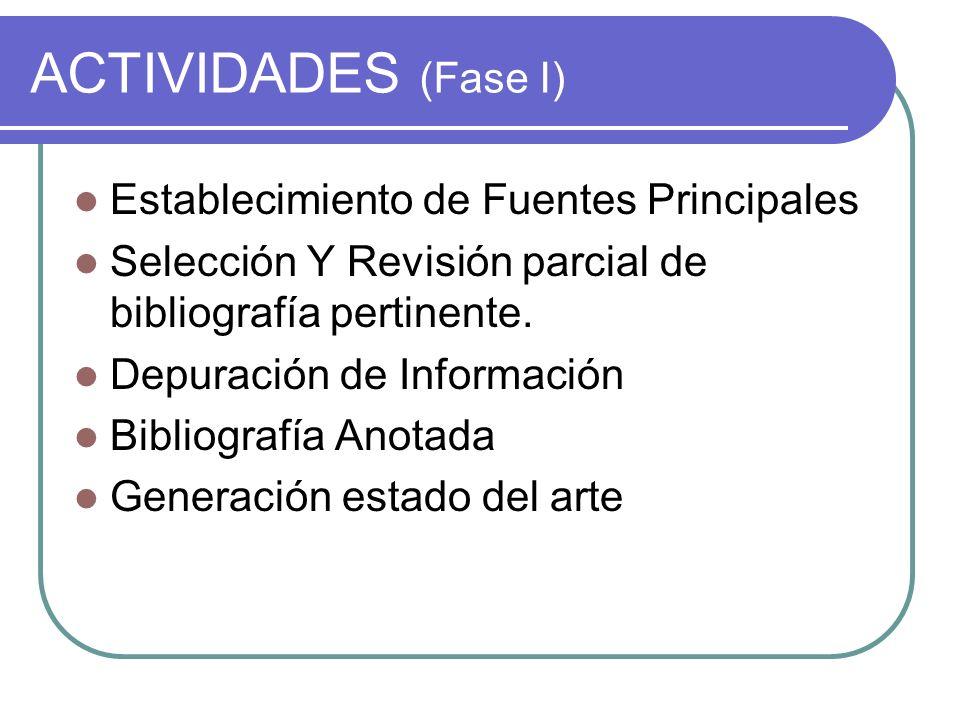 ACTIVIDADES (Fase I) Establecimiento de Fuentes Principales Selección Y Revisión parcial de bibliografía pertinente.