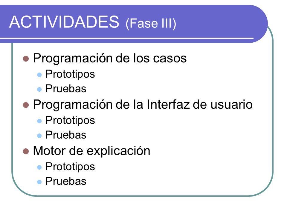 ACTIVIDADES (Fase III) Programación de los casos Prototipos Pruebas Programación de la Interfaz de usuario Prototipos Pruebas Motor de explicación Prototipos Pruebas