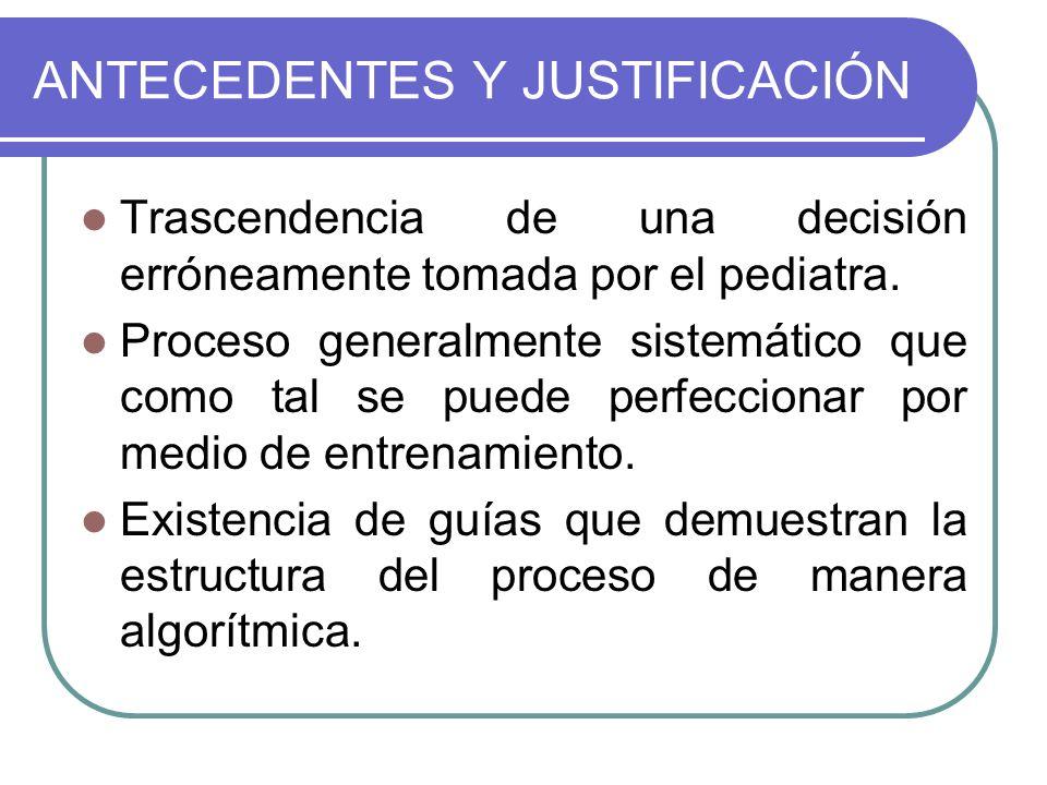 ANTECEDENTES Y JUSTIFICACIÓN Trascendencia de una decisión erróneamente tomada por el pediatra.