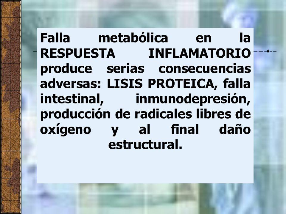 Falla metabólica en la RESPUESTA INFLAMATORIO produce serias consecuencias adversas: LISIS PROTEICA, falla intestinal, inmunodepresión, producción de