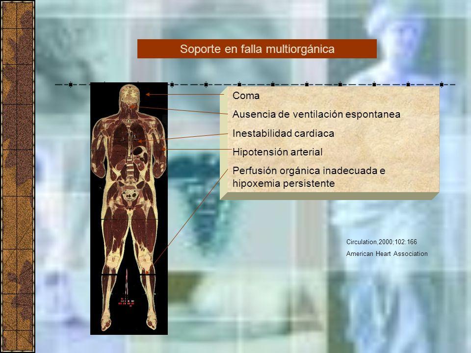 Coma Ausencia de ventilación espontanea Inestabilidad cardiaca Hipotensión arterial Perfusión orgánica inadecuada e hipoxemia persistente Soporte en f