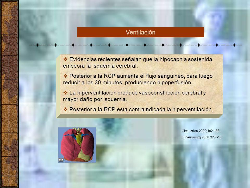 Circulation,2000;102:166 J: neurosurg.2000.92;7-13 Evidencias recientes señalan que la hipocapnia sostenida empeora la isquemia cerebral. Posterior a