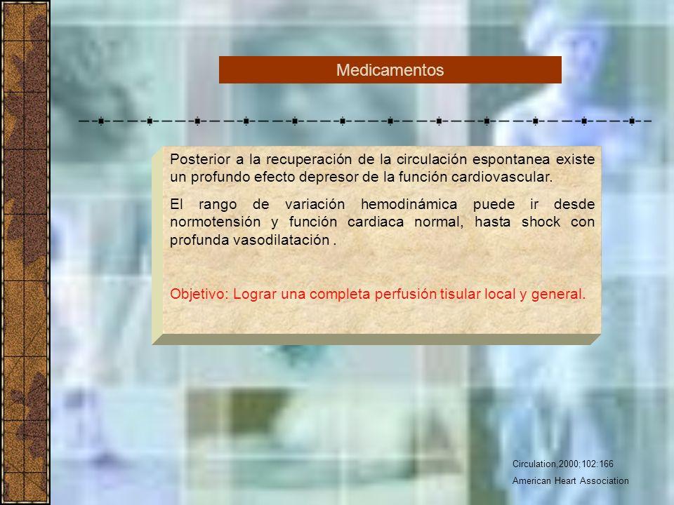 Circulation,2000;102:166 American Heart Association Posterior a la recuperación de la circulación espontanea existe un profundo efecto depresor de la
