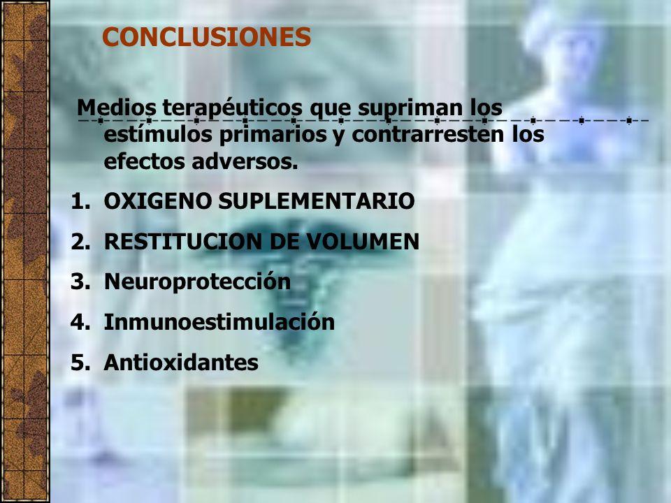 CONCLUSIONES Medios terapéuticos que supriman los estímulos primarios y contrarresten los efectos adversos. 1.OXIGENO SUPLEMENTARIO 2.RESTITUCION DE V