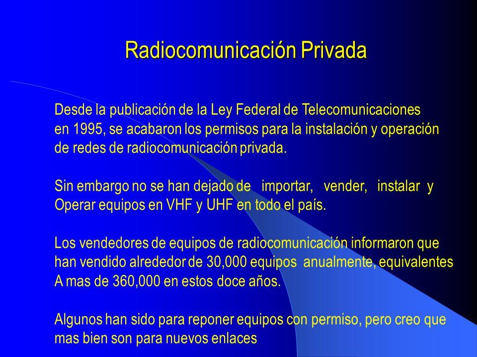 Radiocomunicación Privada Desde la publicación de la Ley Federal de Telecomunicaciones en 1995, se acabaron los permisos para la instalación y operaci