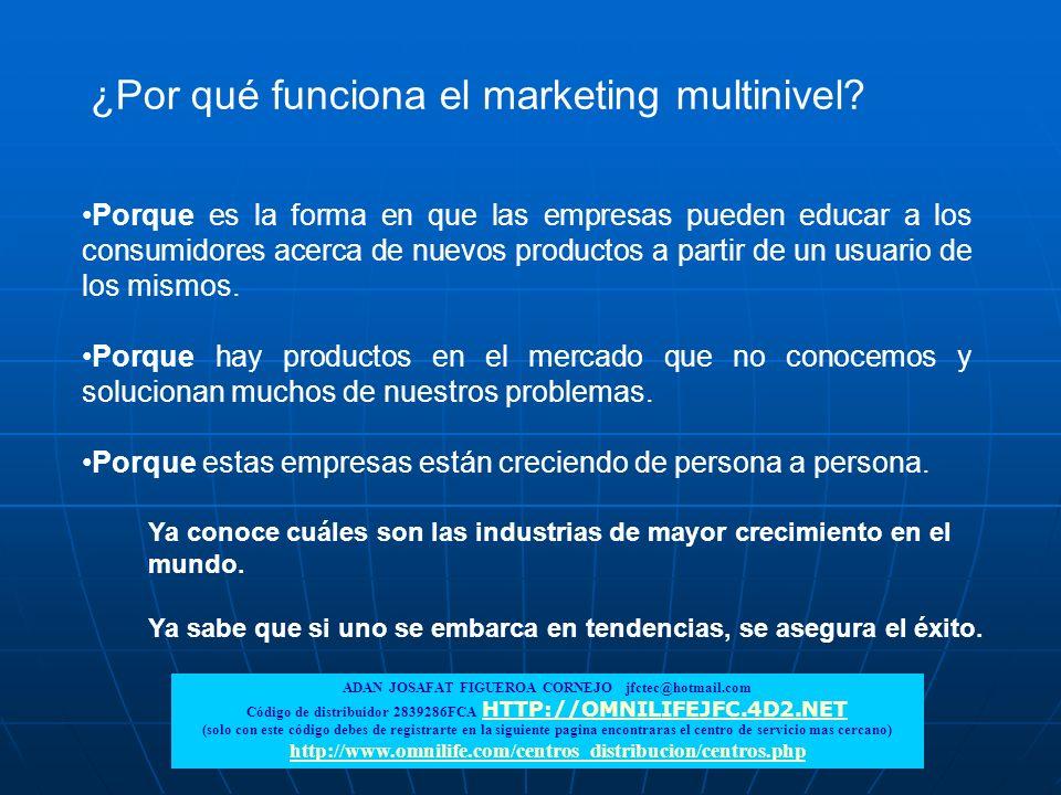 ¿Por qué funciona el marketing multinivel? Porque es la forma en que las empresas pueden educar a los consumidores acerca de nuevos productos a partir