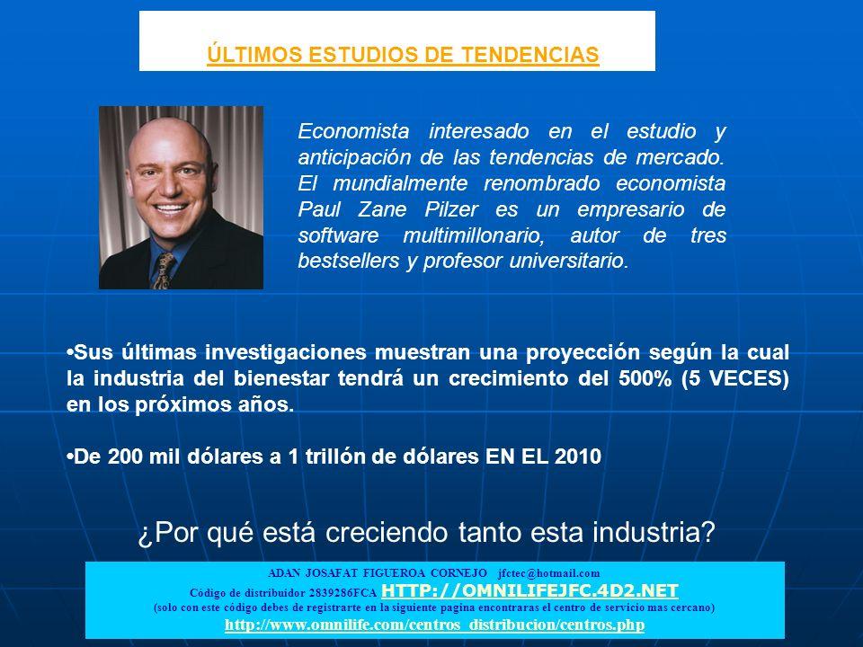 ÚLTIMOS ESTUDIOS DE TENDENCIAS Economista interesado en el estudio y anticipación de las tendencias de mercado. El mundialmente renombrado economista