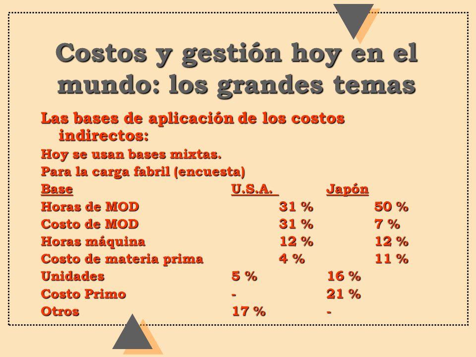 Costos y gestión hoy en el mundo: los grandes temas Las bases de aplicación de los costos indirectos: Hoy se usan bases mixtas. Para la carga fabril (