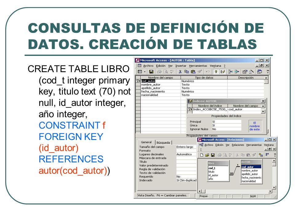 CONSULTAS DE DEFINICIÓN DE DATOS. CREACIÓN DE TABLAS CREATE TABLE LIBRO (cod_t integer primary key, titulo text (70) not null, id_autor integer, año i