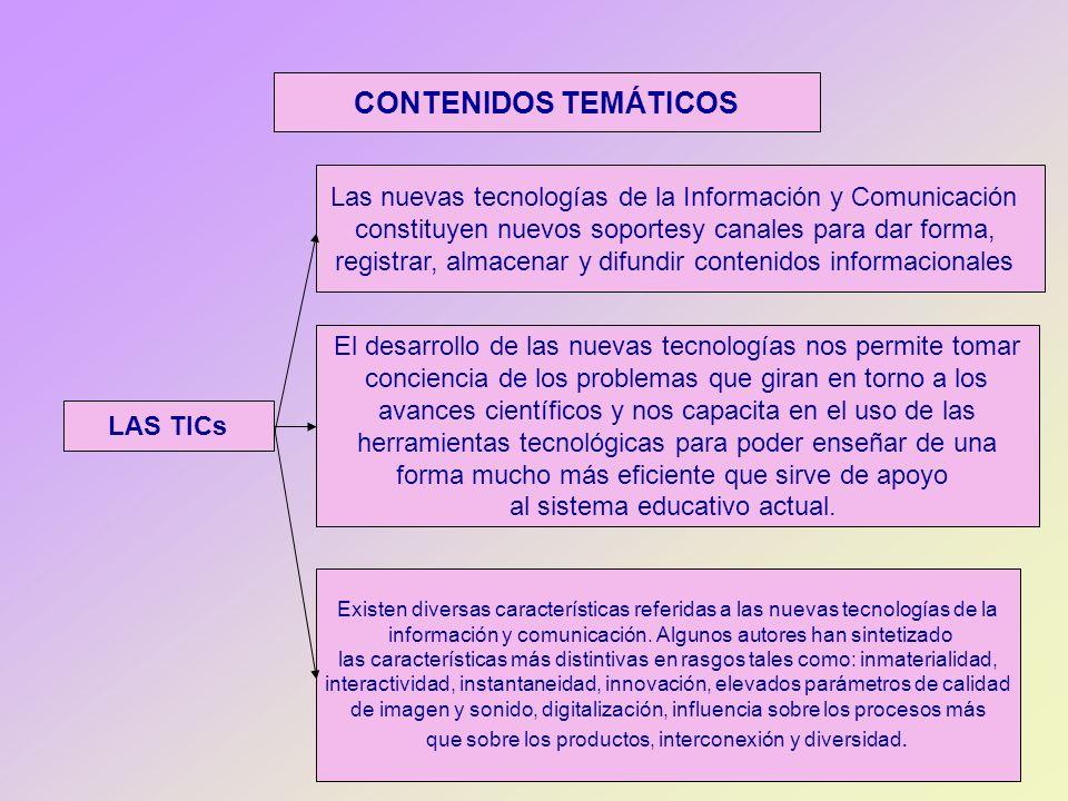 CONTENIDOS TEMÁTICOS LAS TICs Las nuevas tecnologías de la Información y Comunicación constituyen nuevos soportesy canales para dar forma, registrar,