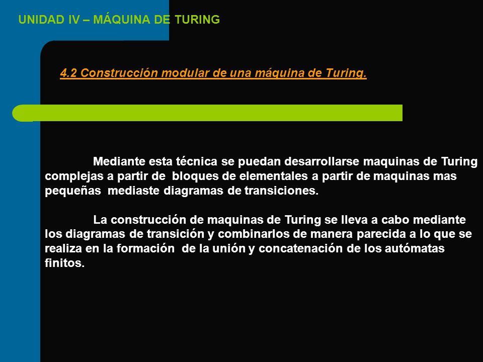 UNIDAD IV – MÁQUINA DE TURING Mediante esta técnica se puedan desarrollarse maquinas de Turing complejas a partir de bloques de elementales a partir d