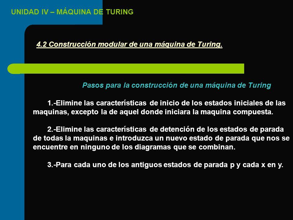 UNIDAD IV – MÁQUINA DE TURING Pasos para la construcción de una máquina de Turing 1.-Elimine las características de inicio de los estados iniciales de