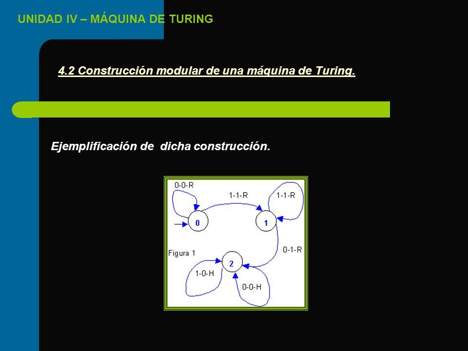 UNIDAD IV – MÁQUINA DE TURING Ejemplificación de dicha construcción. 4.2 Construcción modular de una máquina de Turing.
