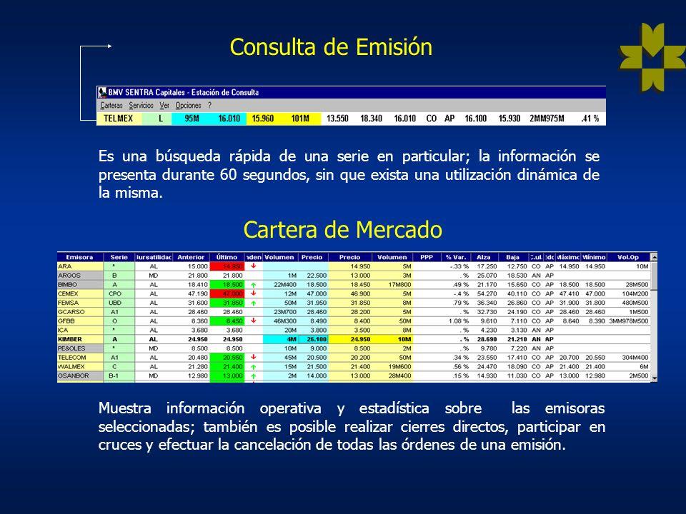 Consulta de Emisión Es una búsqueda rápida de una serie en particular; la información se presenta durante 60 segundos, sin que exista una utilización dinámica de la misma.