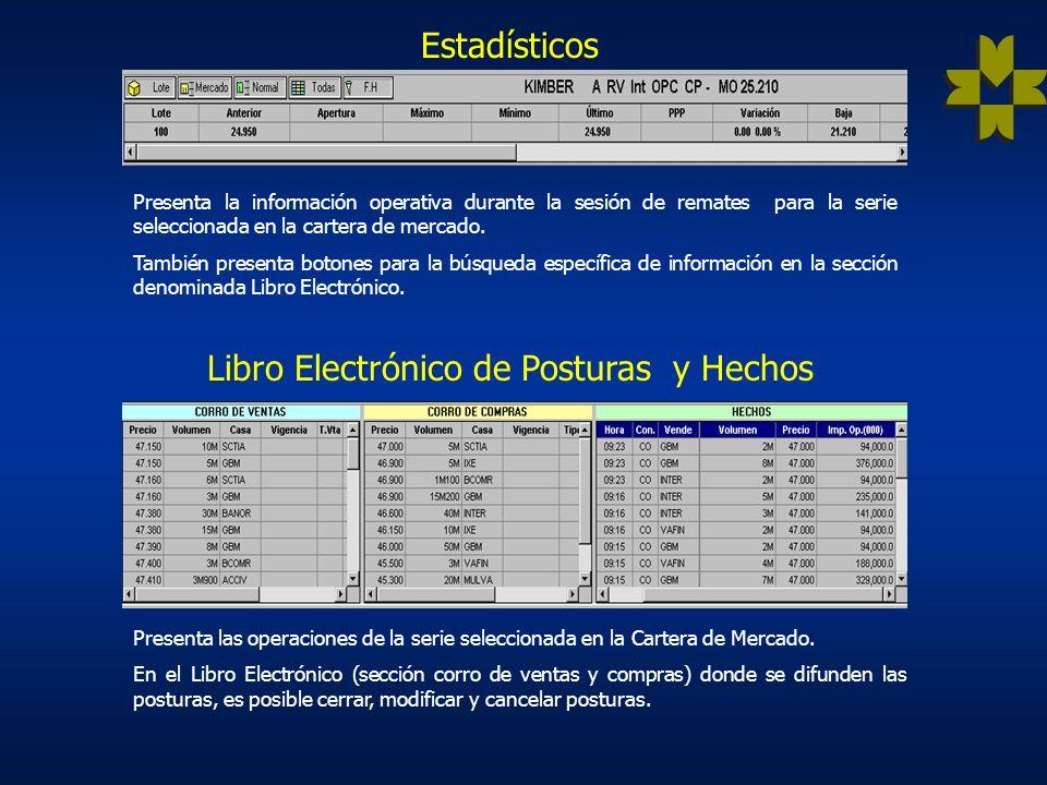 Estadísticos Presenta la información operativa durante la sesión de remates para la serie seleccionada en la cartera de mercado.